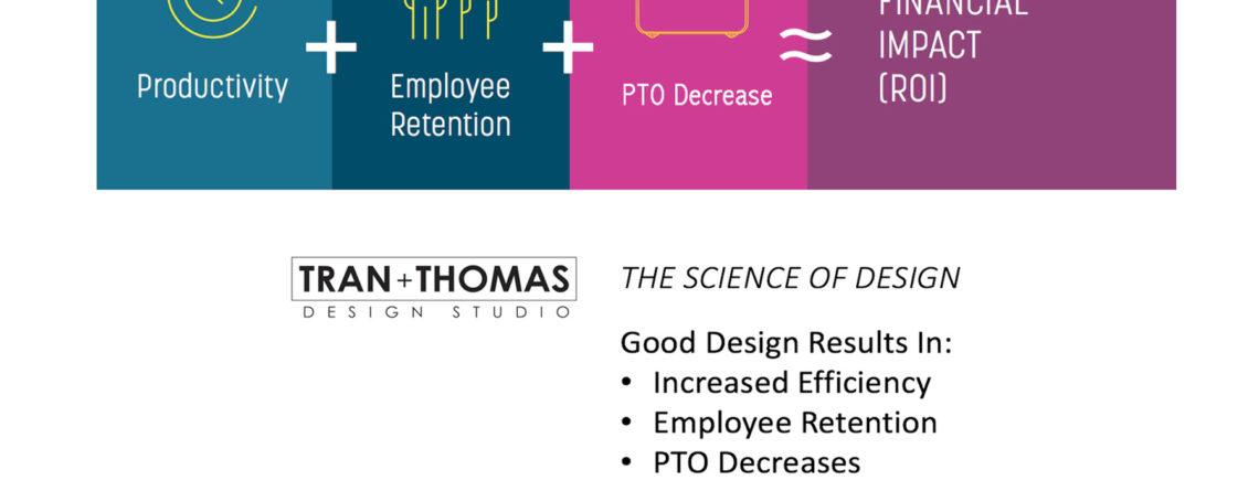 science of design